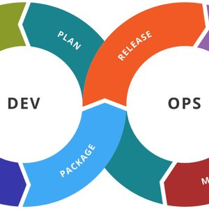 5 Reasons Teams Are Adopting DevOps Practices