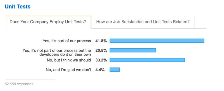images/stack-survey-unit-tests.png
