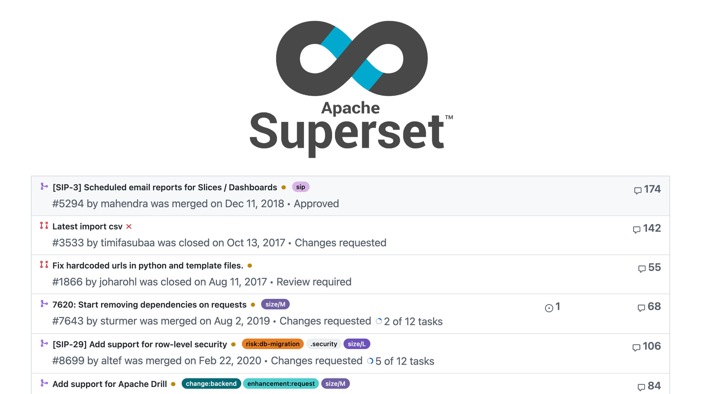images/apache-superset-github-pull-request-code-review.jpg
